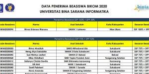 6 Siswa Asal Sukabumi Lolos Beasiswa Gelombang 1 UBSI