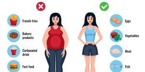 Rebahan Terus, Apa Kabar Berat Badan?