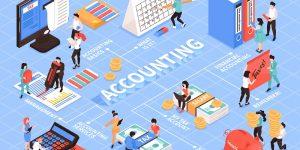 Sofware Accounting untuk bidang akuntansi masa kini